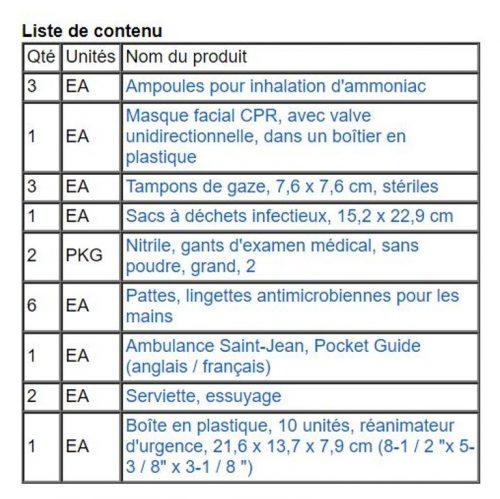 Liste de contenu de Trousse de réanimation d'urgence