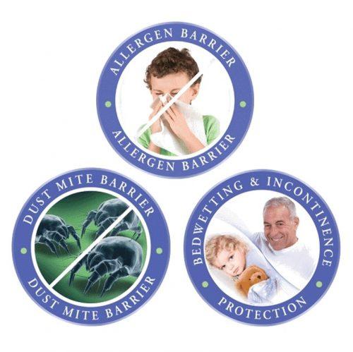 Taie d'oreiller anti-bactérien   Protect-A-Bed